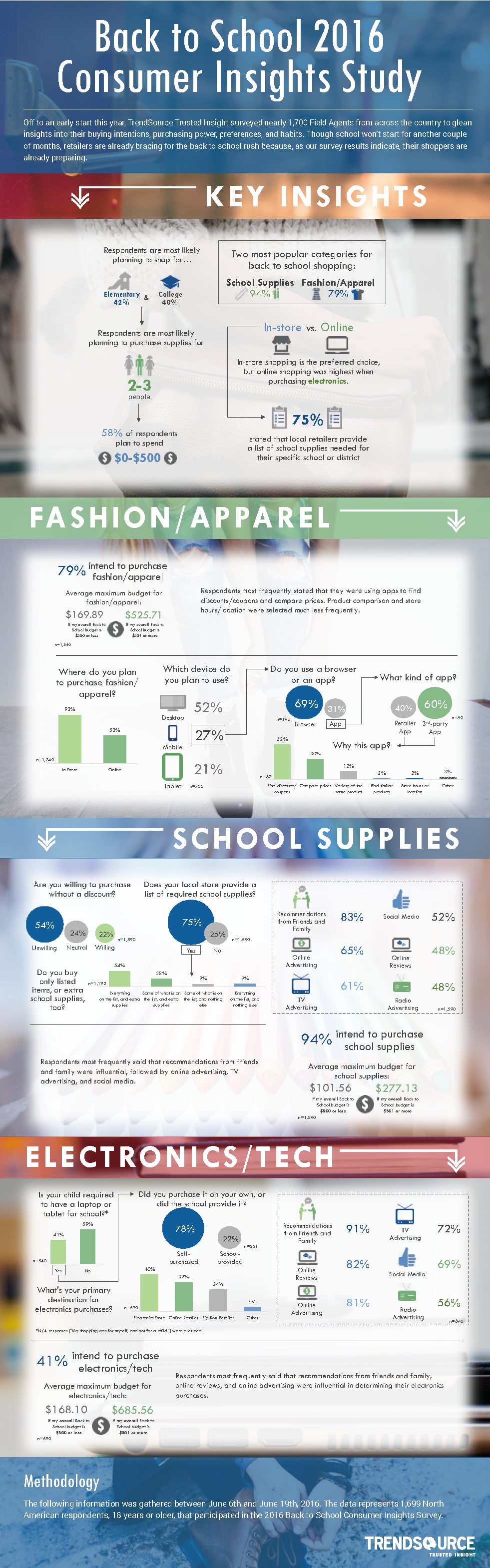 2016-Back-to-School-Infographic_Vertical.png