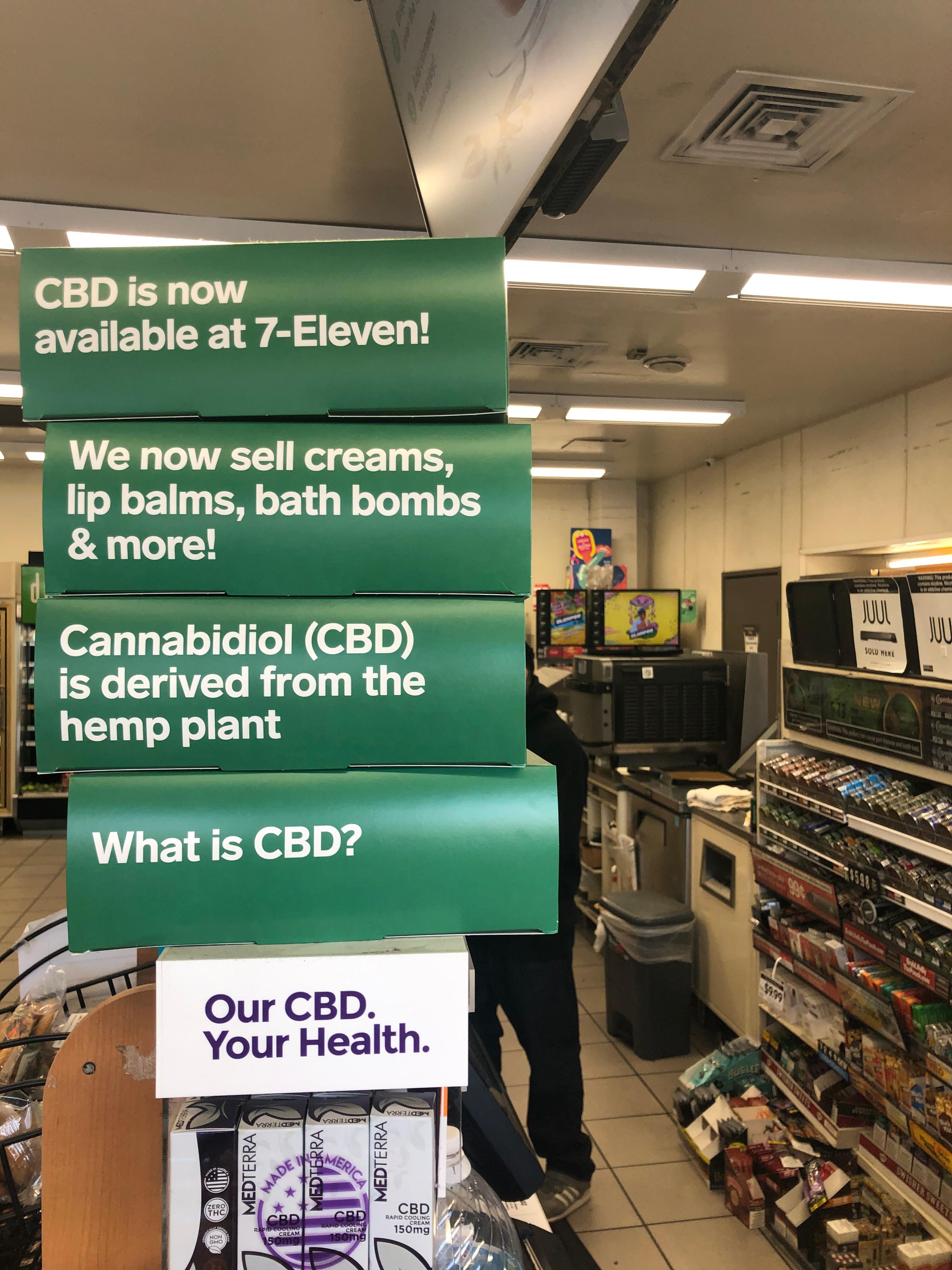 CBD Convenience Store Market Research