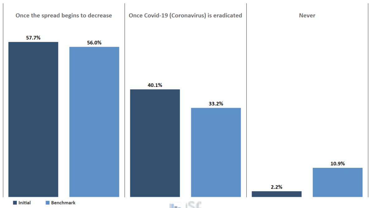 TrendSource Retail Market Research Future Shopping Behavior
