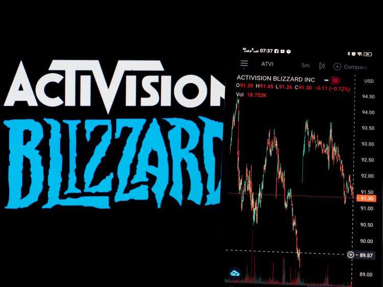 market research activision blizzard